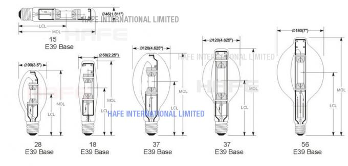 High Lumens Electrical Lighting Accessories , Metal Halide Led Replacement Lamps